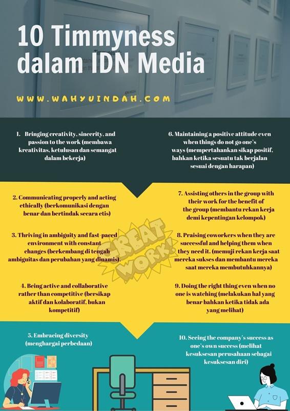 10 timmyness dalam IDN Media
