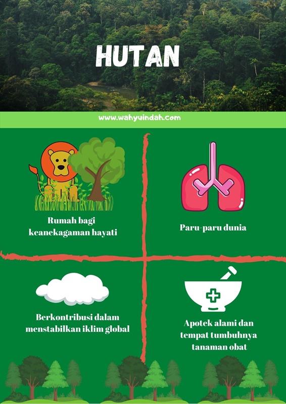 hutan adalah satu kesatuan ekosistem yang memiliki banyak manfaat