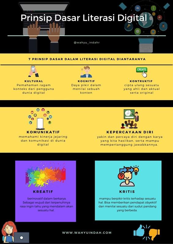 7 prinsip dasar literasi digital yang perlu diterapkan