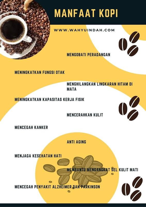 manfaat kopi bagi kesehatan badan dan juga kecantikan kulit wajah