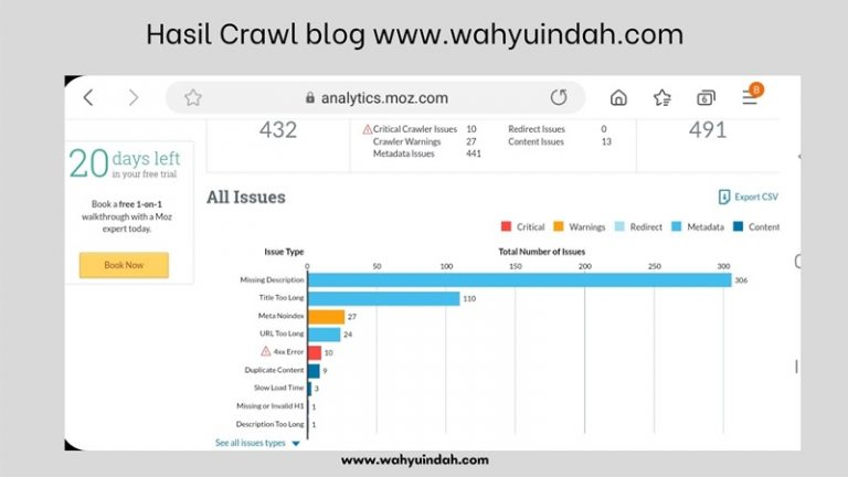 hasil crawl blog www.wahyuindah.com
