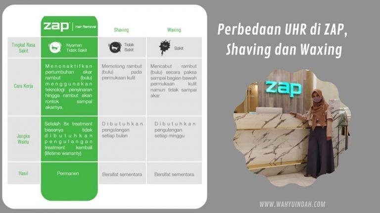 perbedaan UHR, Shaving dan Waxing